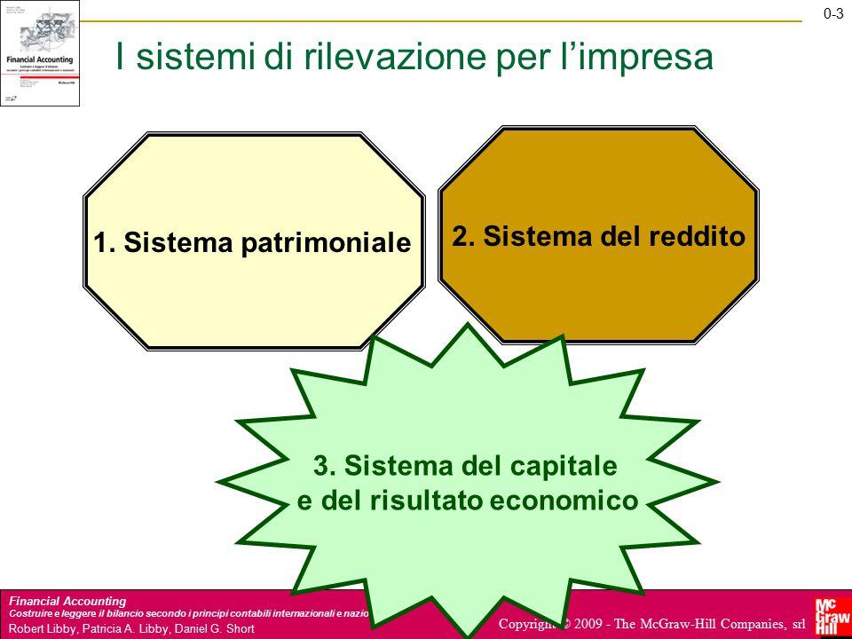 I sistemi di rilevazione per l'impresa