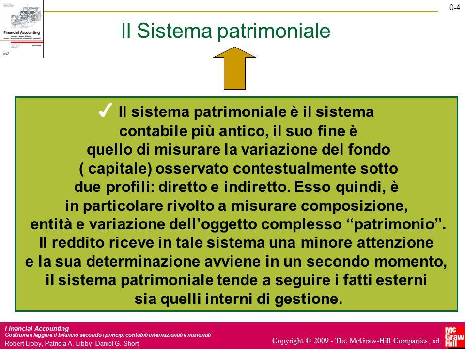 Il Sistema patrimoniale