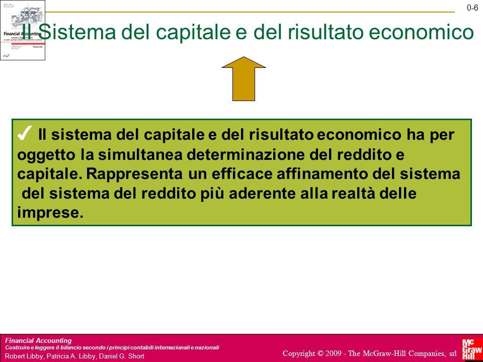 Il Sistema del capitale e del risultato economico