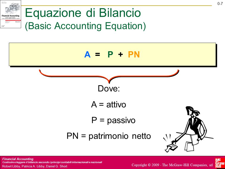 Equazione di Bilancio (Basic Accounting Equation)