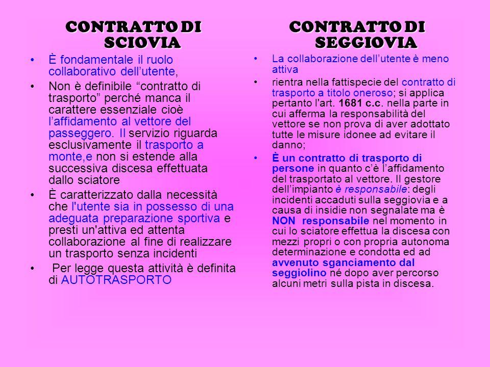CONTRATTO DI SEGGIOVIA