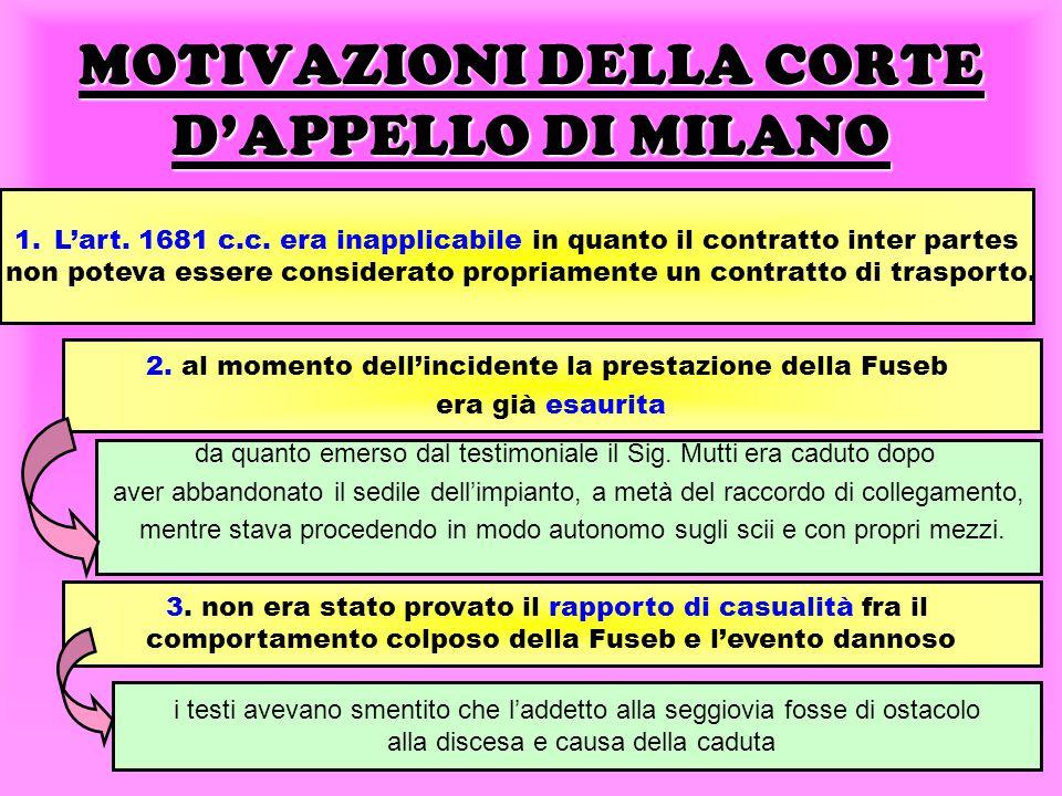 MOTIVAZIONI DELLA CORTE D'APPELLO DI MILANO