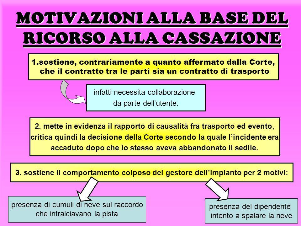 MOTIVAZIONI ALLA BASE DEL RICORSO ALLA CASSAZIONE