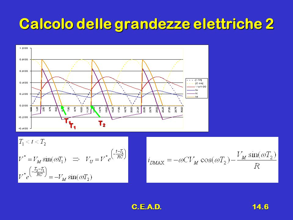Calcolo delle grandezze elettriche 2