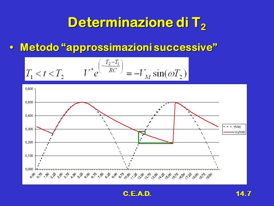 Determinazione di T2 Metodo approssimazioni successive C.E.A.D.