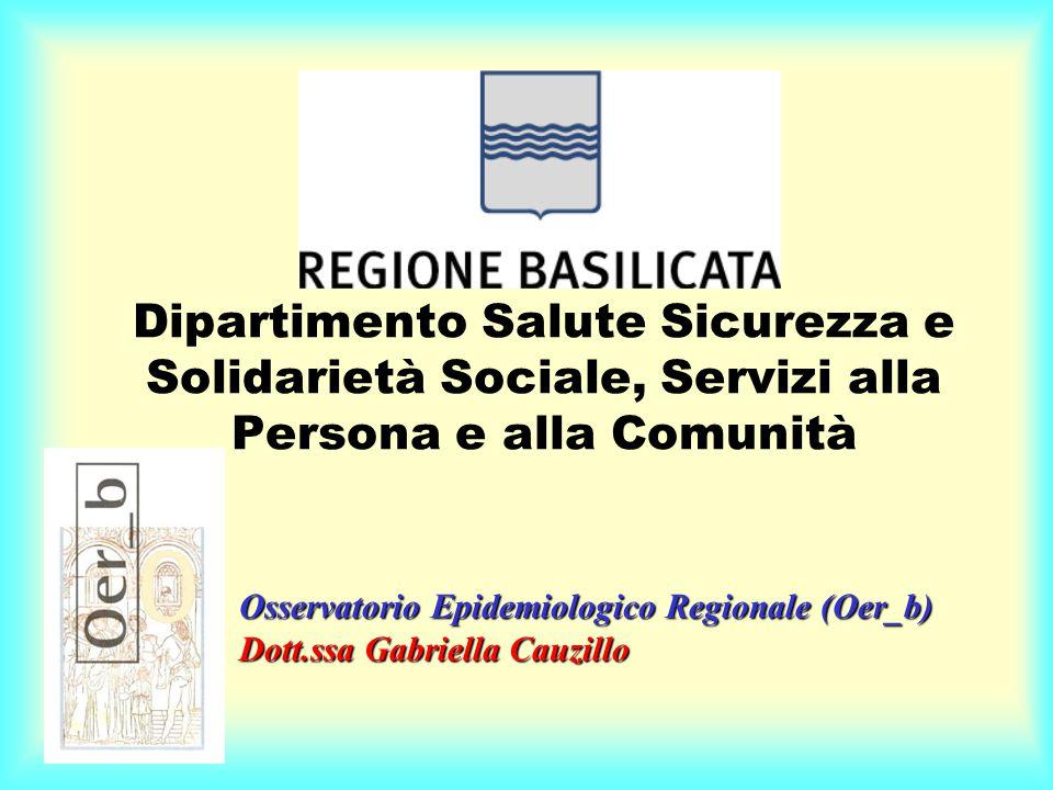 Dipartimento Salute Sicurezza e Solidarietà Sociale, Servizi alla Persona e alla Comunità