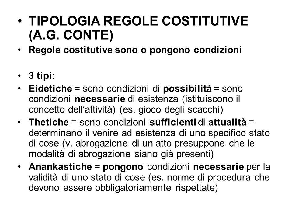 TIPOLOGIA REGOLE COSTITUTIVE (A.G. CONTE)