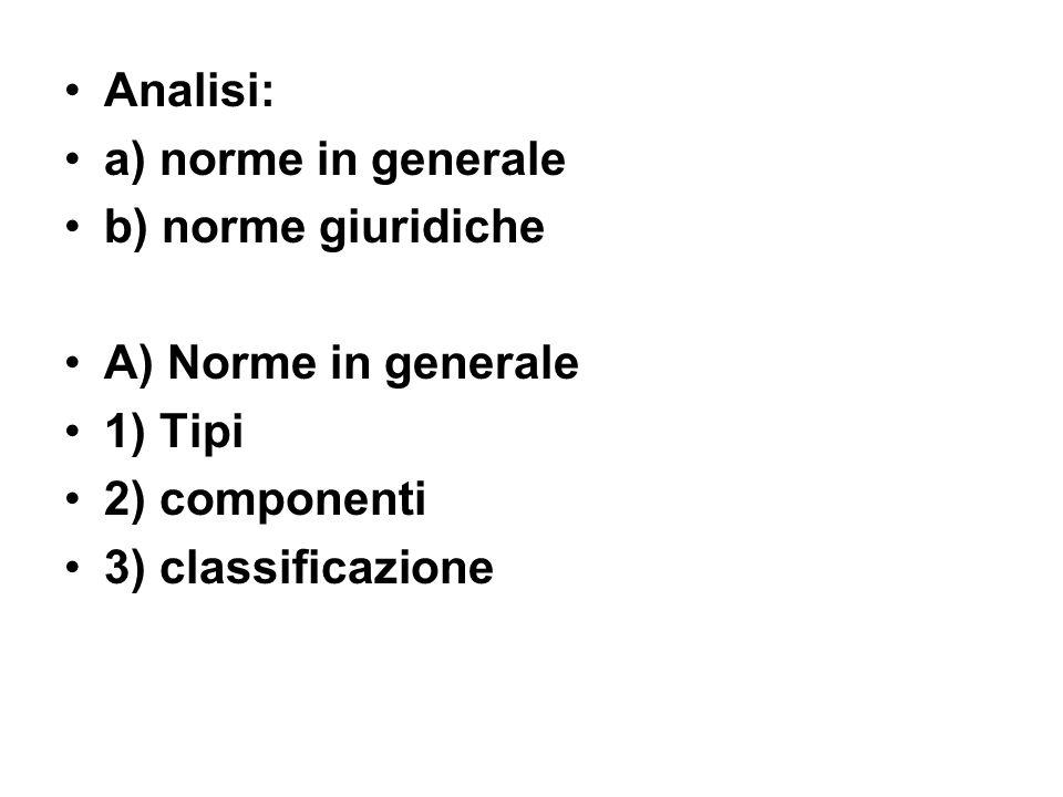 Analisi: a) norme in generale. b) norme giuridiche. A) Norme in generale. 1) Tipi. 2) componenti.