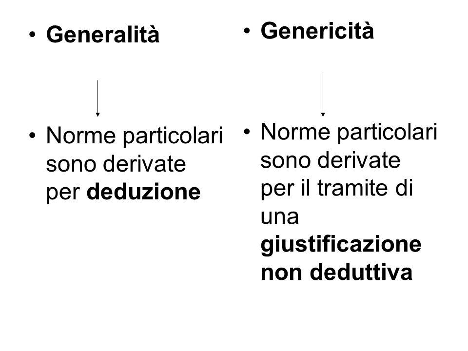 Genericità Norme particolari sono derivate per il tramite di una giustificazione non deduttiva. Generalità.