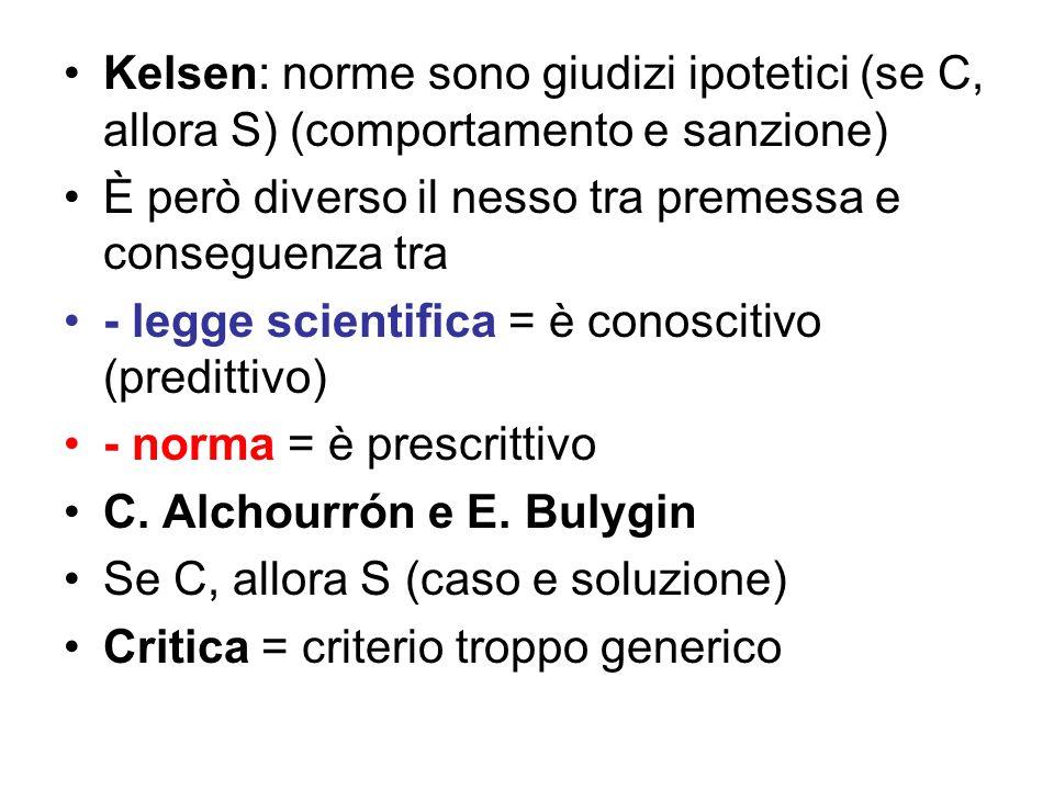 Kelsen: norme sono giudizi ipotetici (se C, allora S) (comportamento e sanzione)
