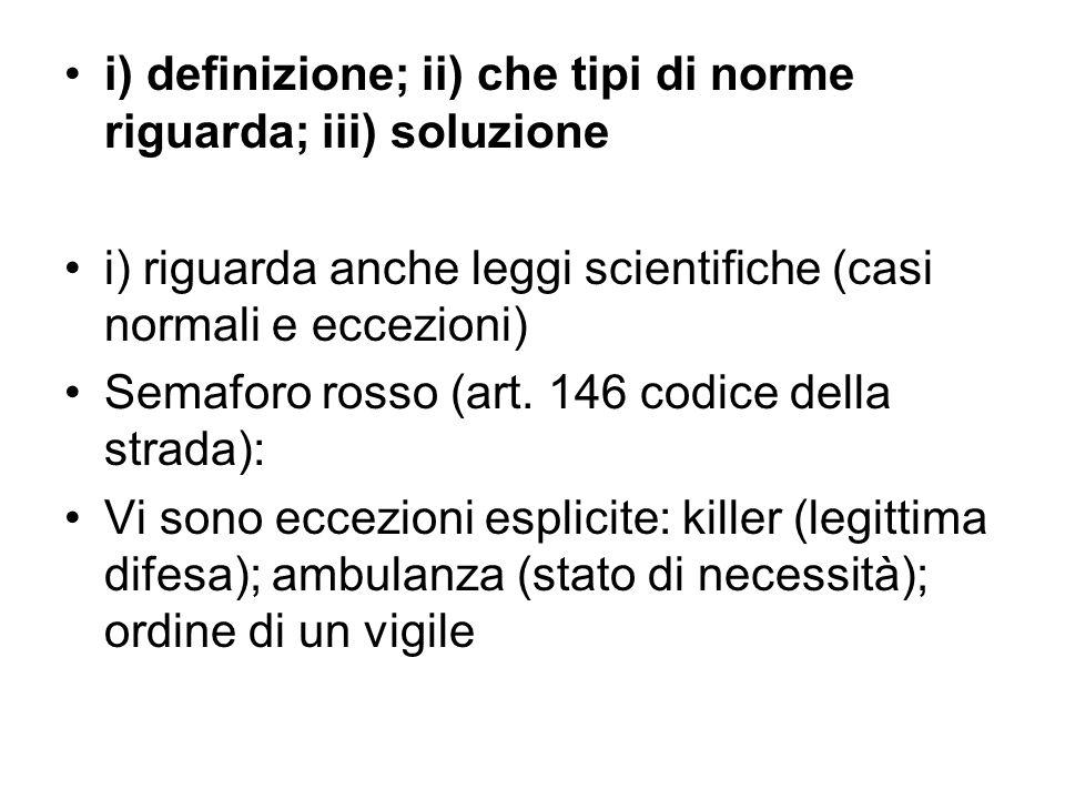 i) definizione; ii) che tipi di norme riguarda; iii) soluzione