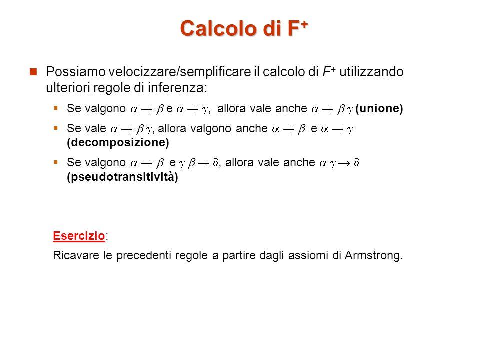 Calcolo di F+ Possiamo velocizzare/semplificare il calcolo di F+ utilizzando ulteriori regole di inferenza: