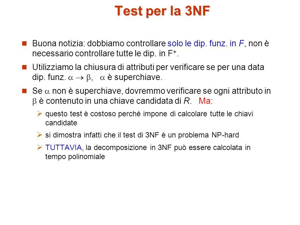 Test per la 3NF Buona notizia: dobbiamo controllare solo le dip. funz. in F, non è necessario controllare tutte le dip. in F+.