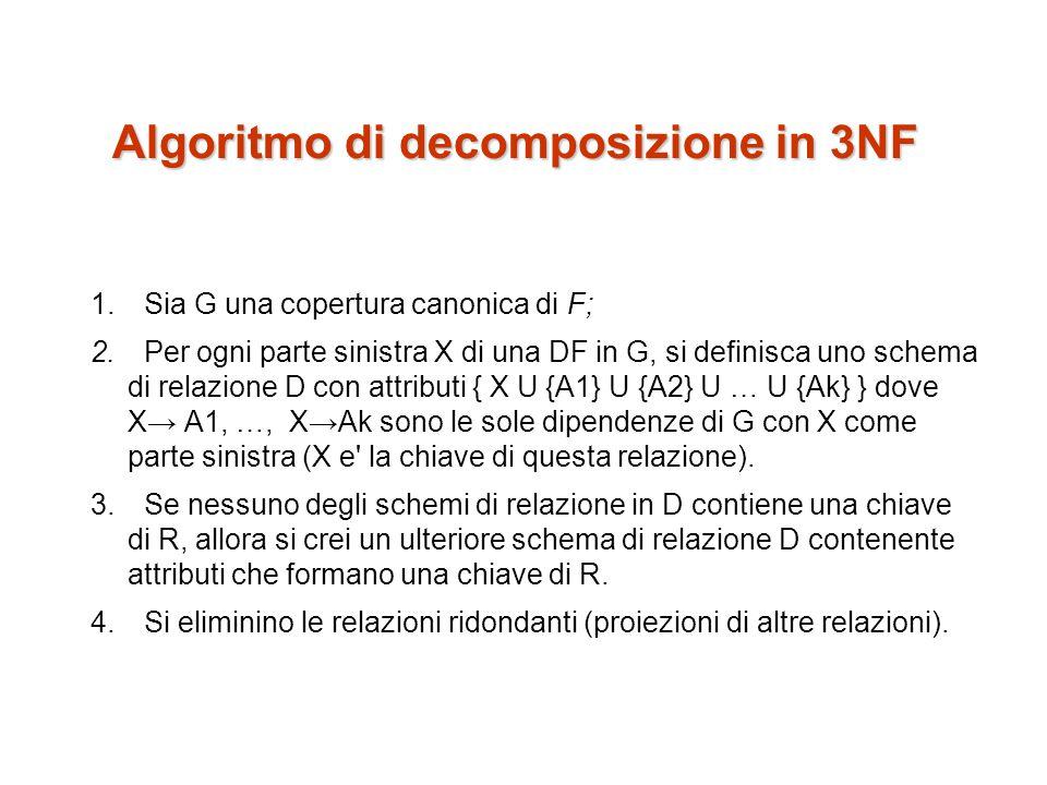 Algoritmo di decomposizione in 3NF