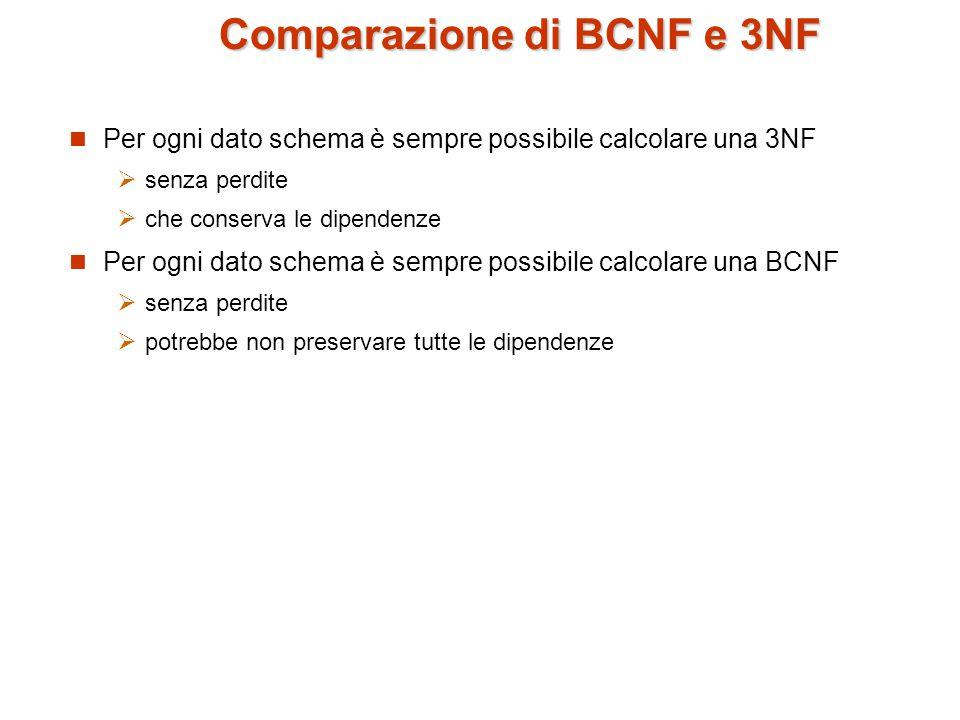 Comparazione di BCNF e 3NF