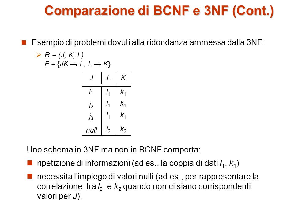 Comparazione di BCNF e 3NF (Cont.)