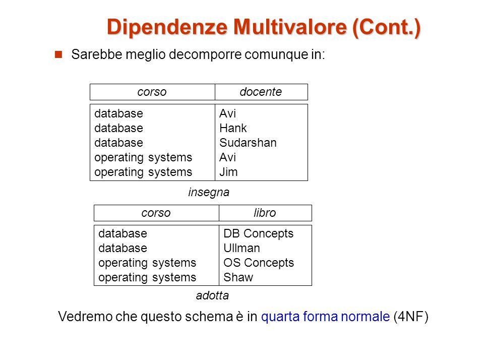 Dipendenze Multivalore (Cont.)