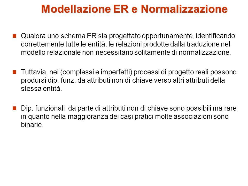 Modellazione ER e Normalizzazione