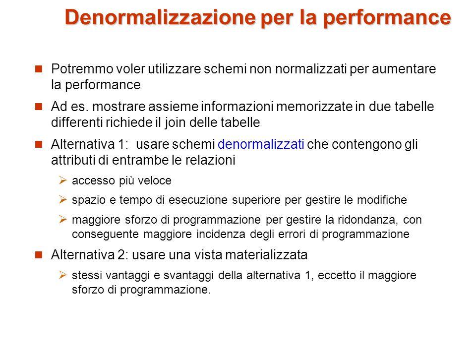 Denormalizzazione per la performance