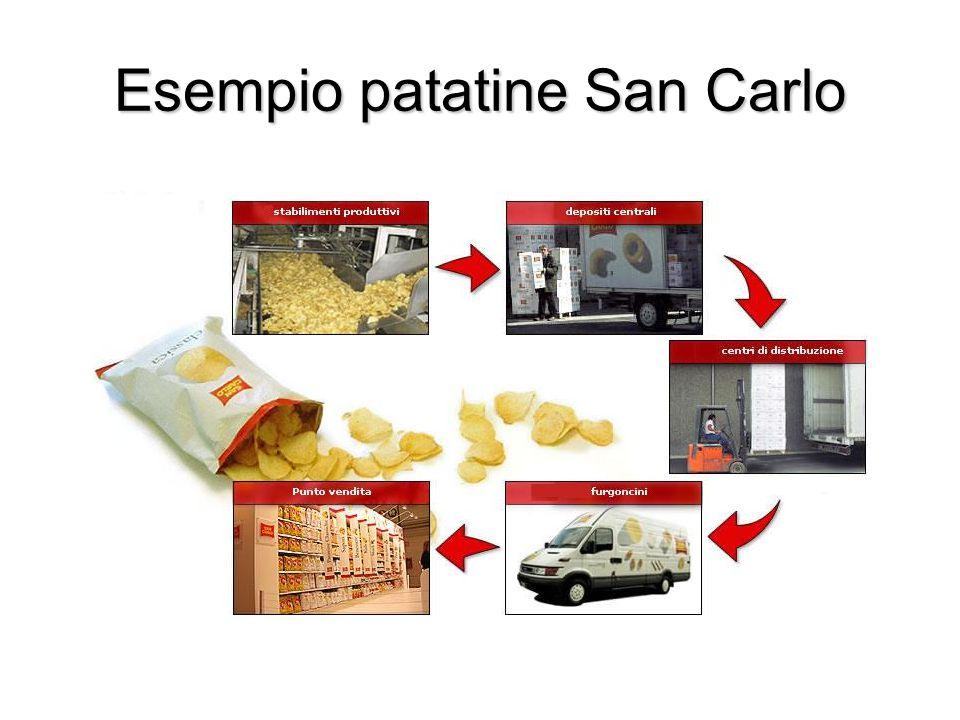Esempio patatine San Carlo