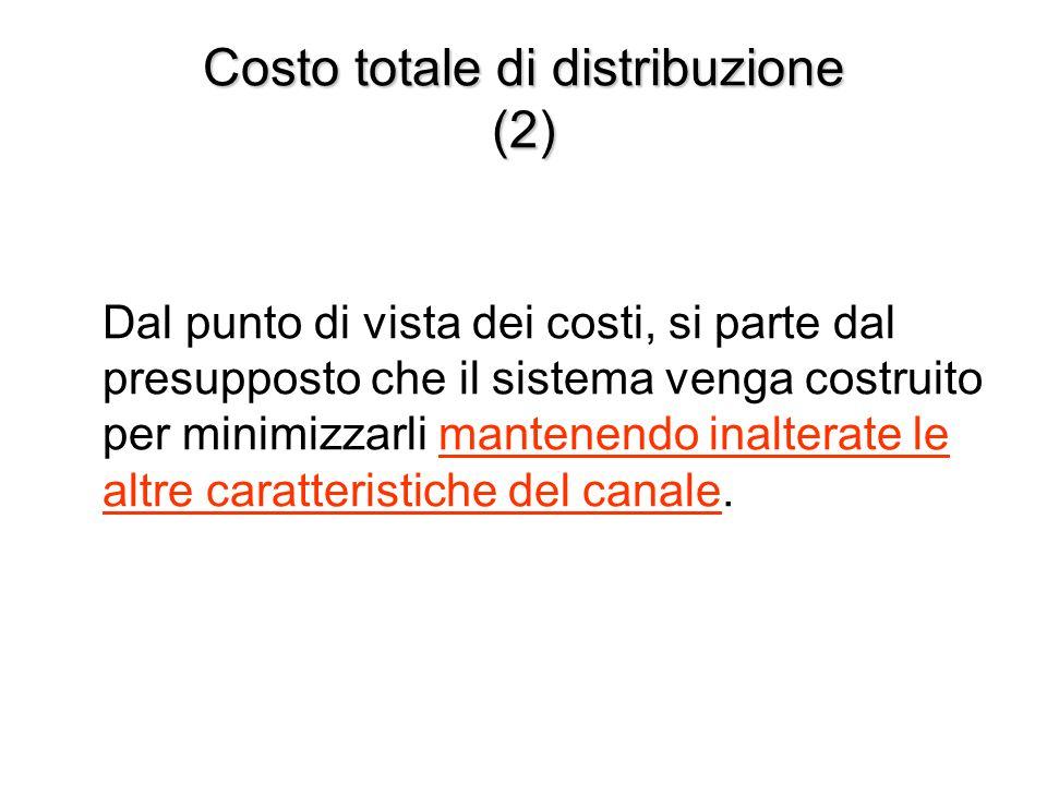 Costo totale di distribuzione (2)