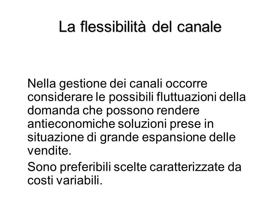 La flessibilità del canale