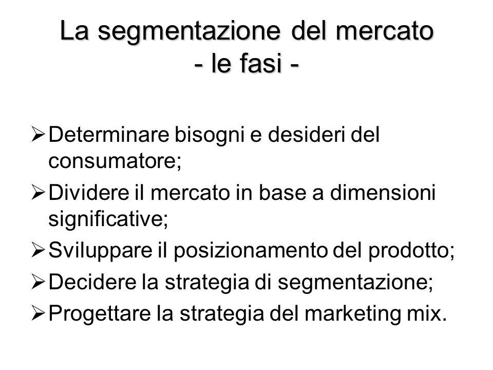 La segmentazione del mercato - le fasi -