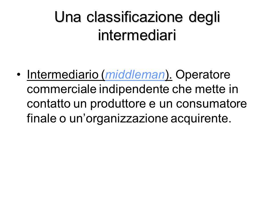 Una classificazione degli intermediari