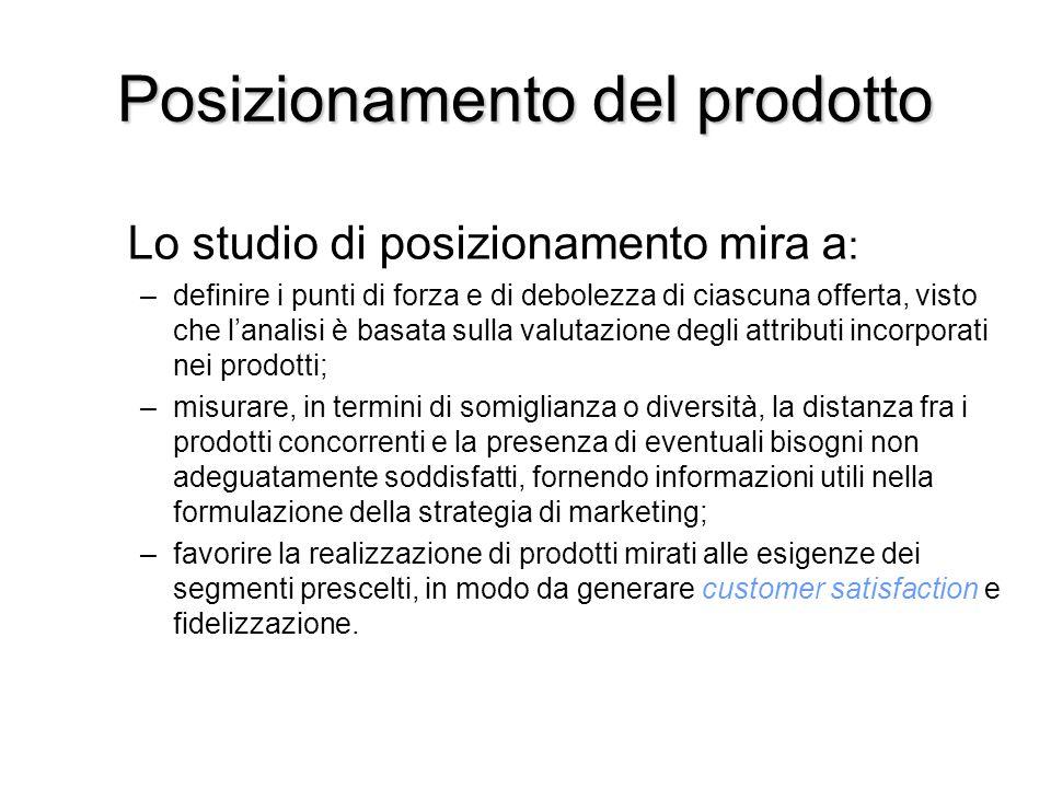 Posizionamento del prodotto
