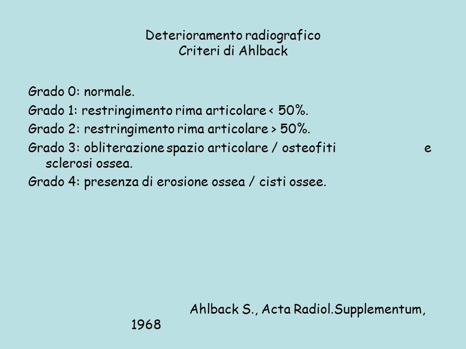 Deterioramento radiografico Criteri di Ahlback