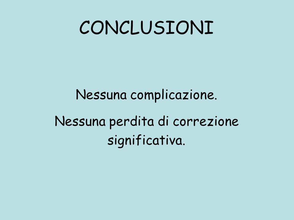 CONCLUSIONI Nessuna complicazione.