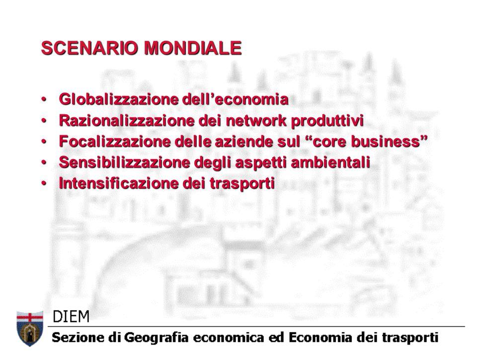 SCENARIO MONDIALE Globalizzazione dell'economia