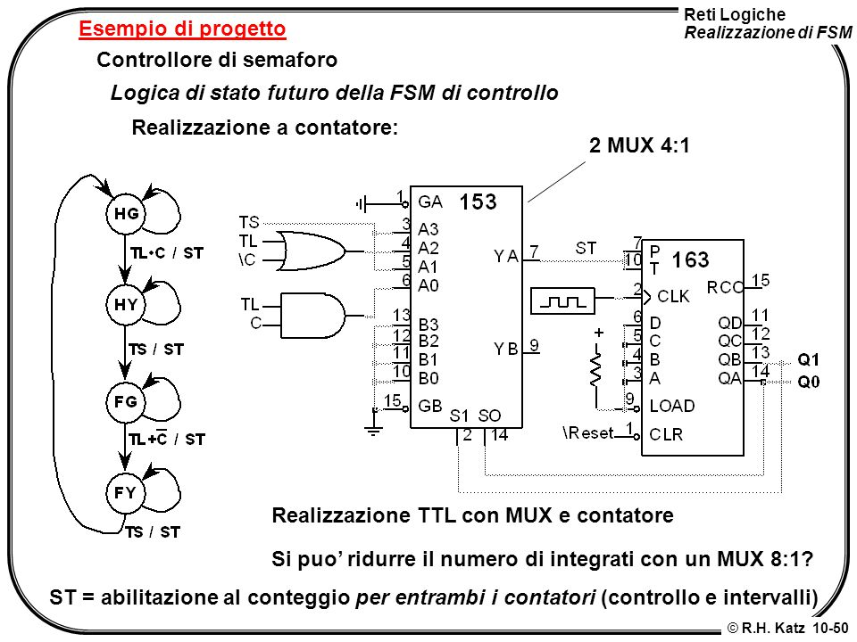 Esempio di progetto Controllore di semaforo. Logica di stato futuro della FSM di controllo. Realizzazione a contatore: