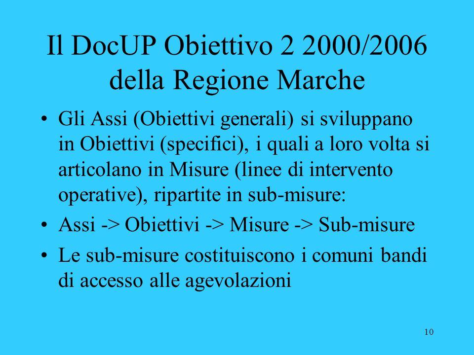 Il DocUP Obiettivo 2 2000/2006 della Regione Marche