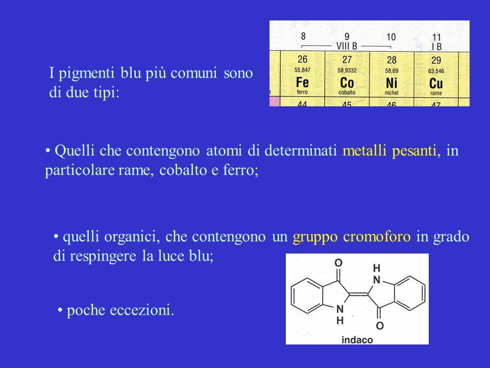 I pigmenti blu più comuni sono di due tipi: