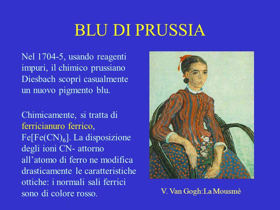 BLU DI PRUSSIA Nel 1704-5, usando reagenti impuri, il chimico prussiano Diesbach scoprì casualmente un nuovo pigmento blu.