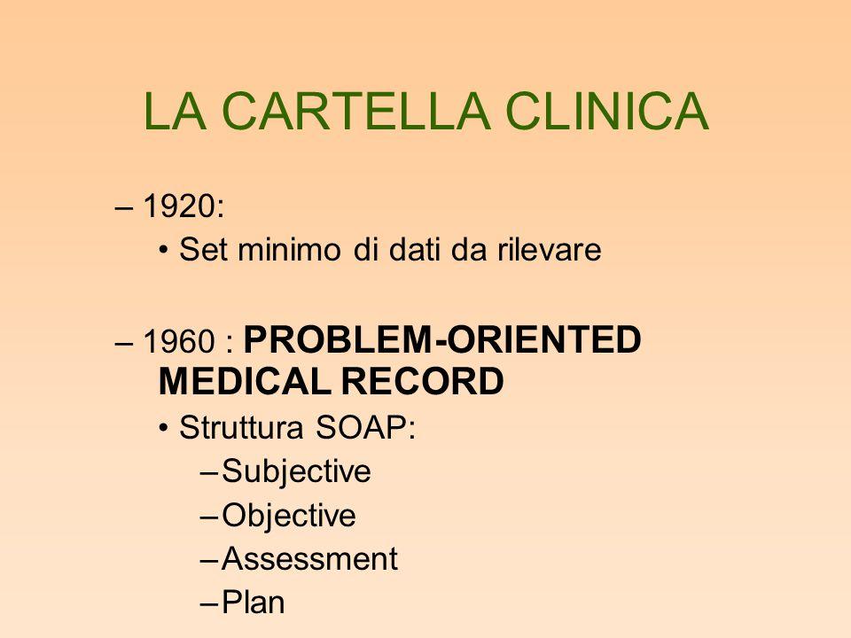 LA CARTELLA CLINICA 1920: Set minimo di dati da rilevare