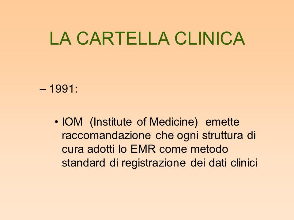 LA CARTELLA CLINICA 1991: