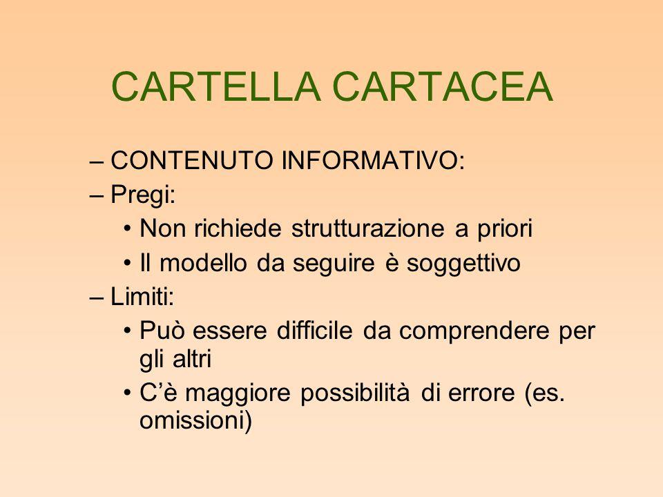CARTELLA CARTACEA CONTENUTO INFORMATIVO: Pregi: