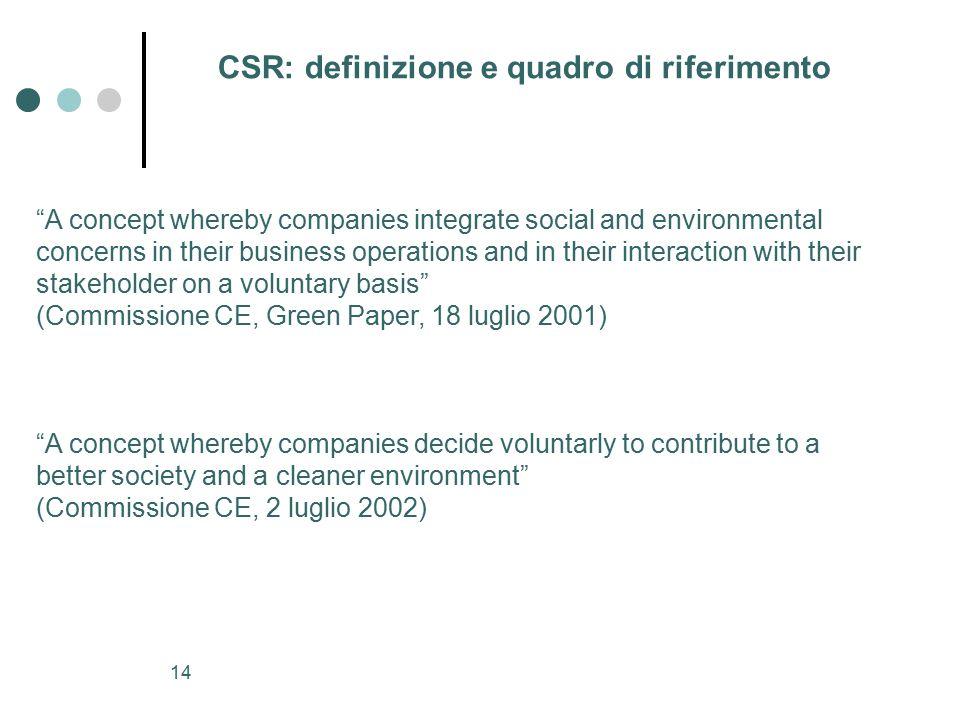 CSR: definizione e quadro di riferimento