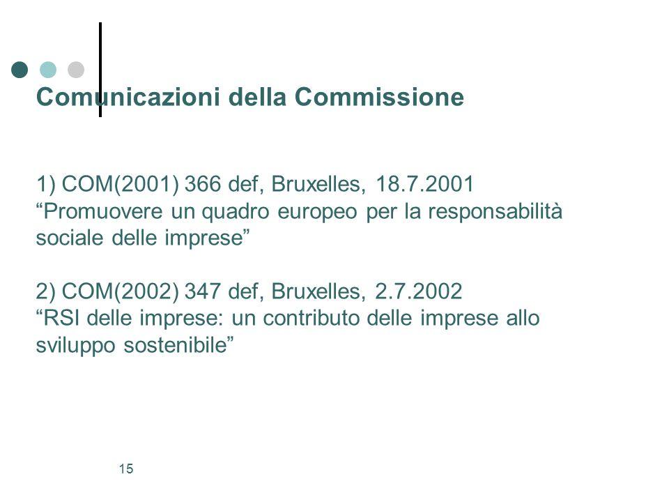 Comunicazioni della Commissione