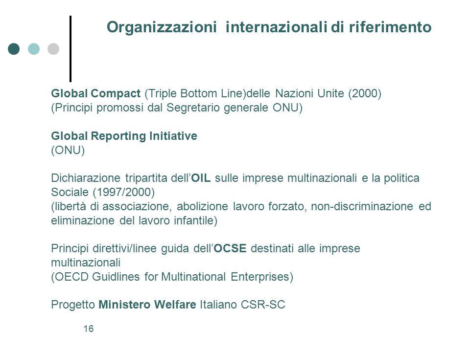 Organizzazioni internazionali di riferimento