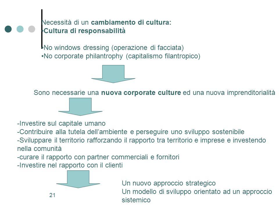 Necessità di un cambiamento di cultura: