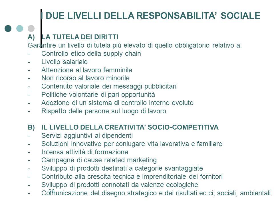 I DUE LIVELLI DELLA RESPONSABILITA' SOCIALE