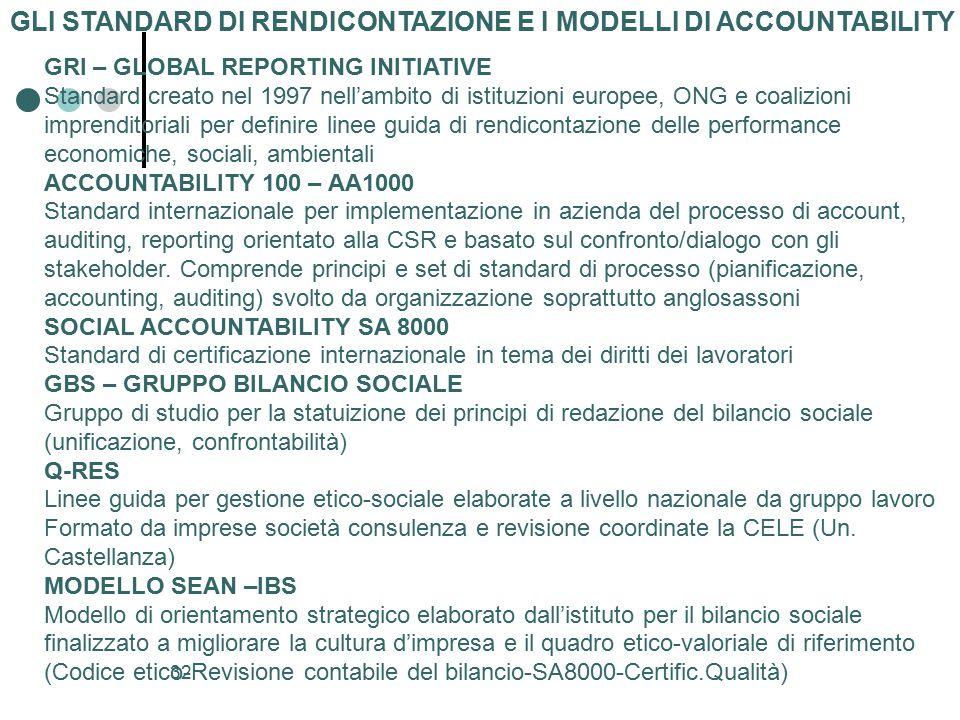 GLI STANDARD DI RENDICONTAZIONE E I MODELLI DI ACCOUNTABILITY