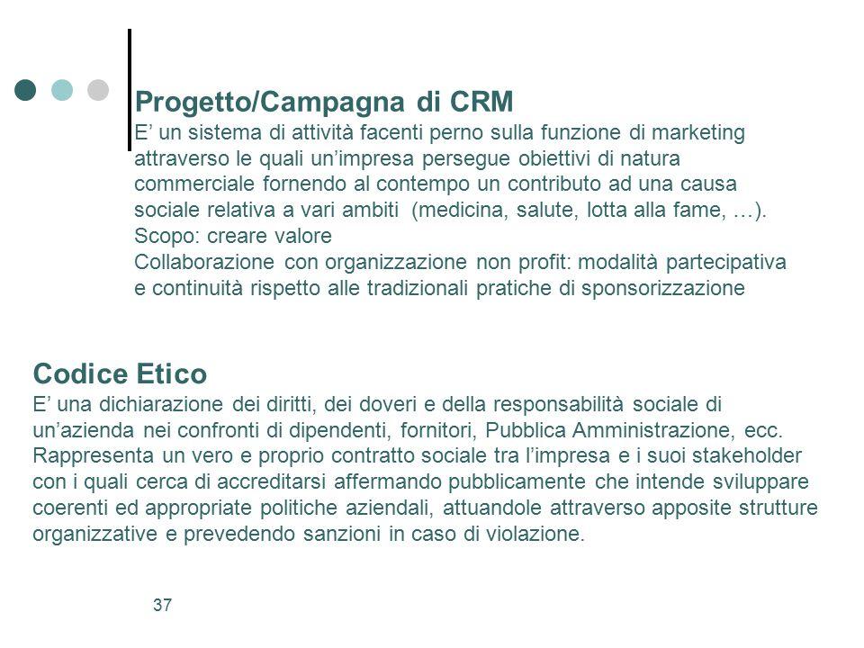 Progetto/Campagna di CRM