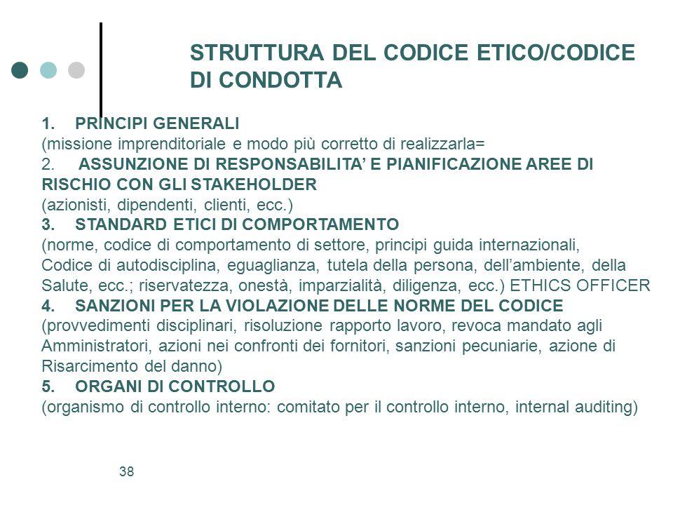STRUTTURA DEL CODICE ETICO/CODICE DI CONDOTTA