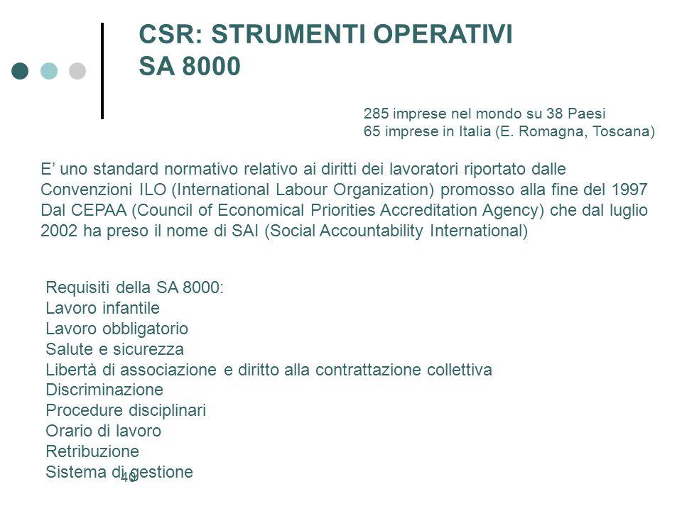 CSR: STRUMENTI OPERATIVI SA 8000