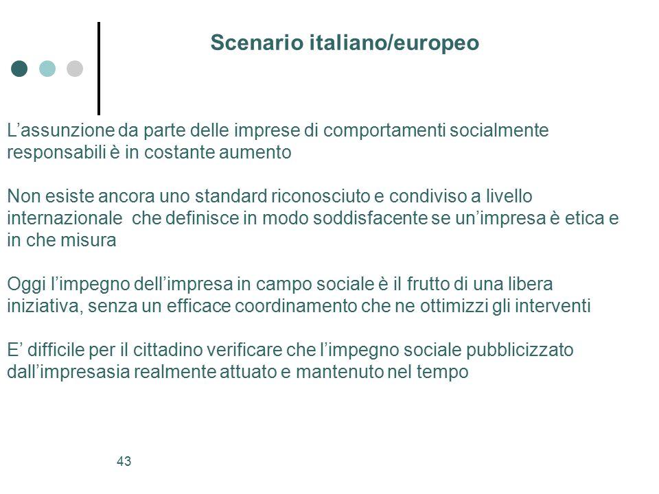 Scenario italiano/europeo