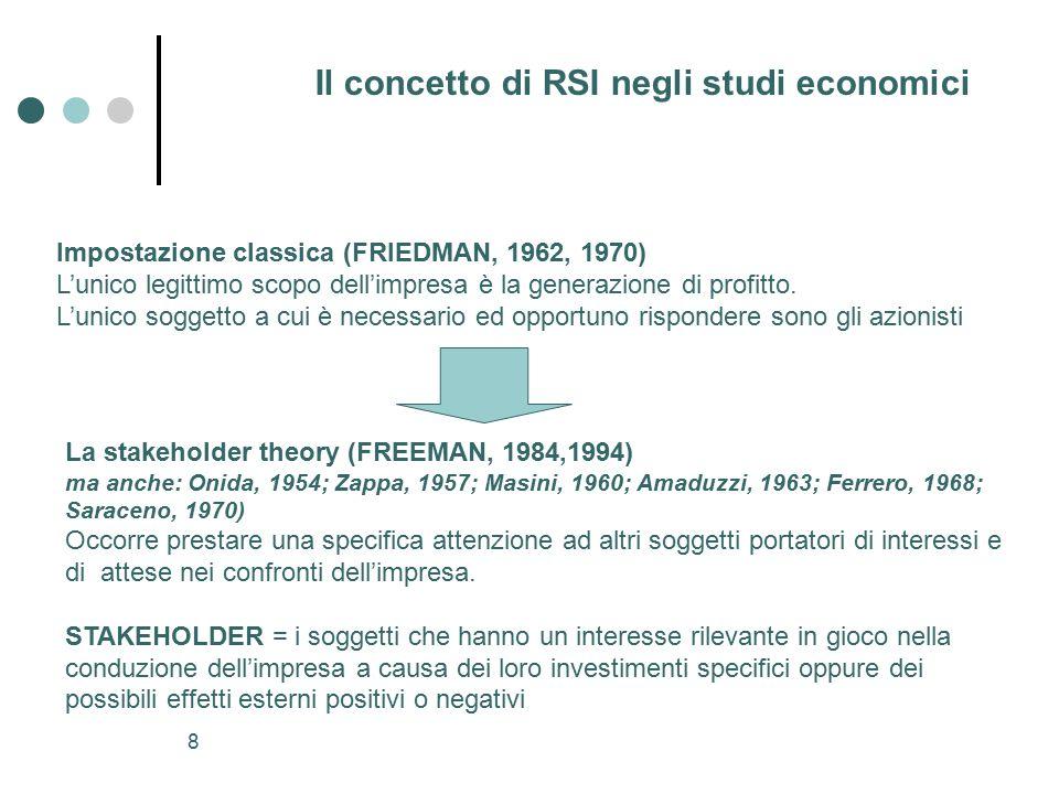 Il concetto di RSI negli studi economici